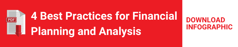 Infographic - 4 Best Practices for Financial Planning and Analysis