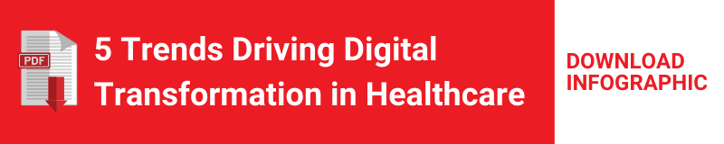Infographic - 5 Trends Driving Digital Transformation in Healthcare