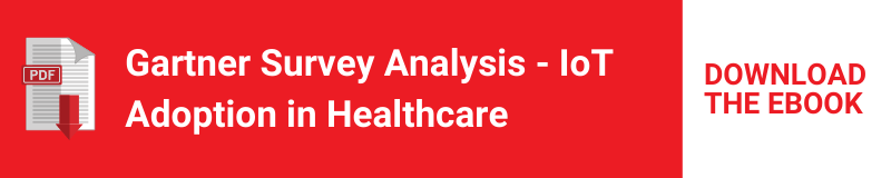 Gartner Survey Analysis - IoT Adoption in Healthcare