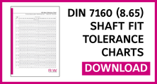 DIN Fit Tolerance Charts
