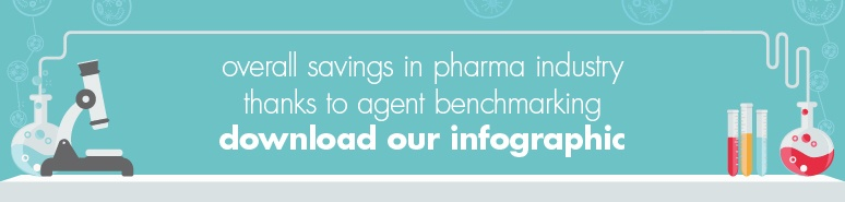 Overall-savings-in-pharma-industry-thanks-to-agent-benchmarking-brandstock-infographic