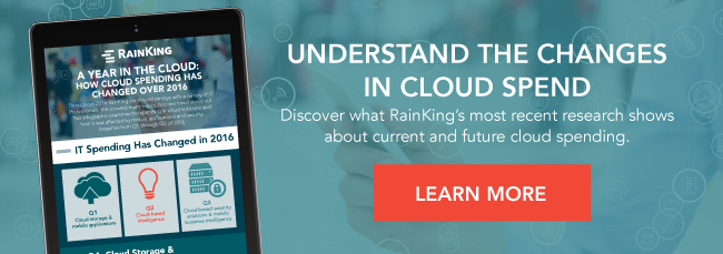 Understand the changes in cloud spending