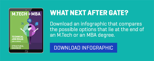 SBE_Infographic_MTech vs MBA
