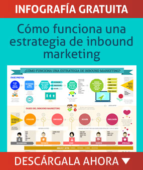 30 minutos de asesoramiento gratuito sobre inbound marketing