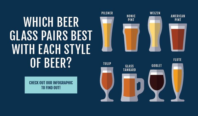 Beer glass pairing