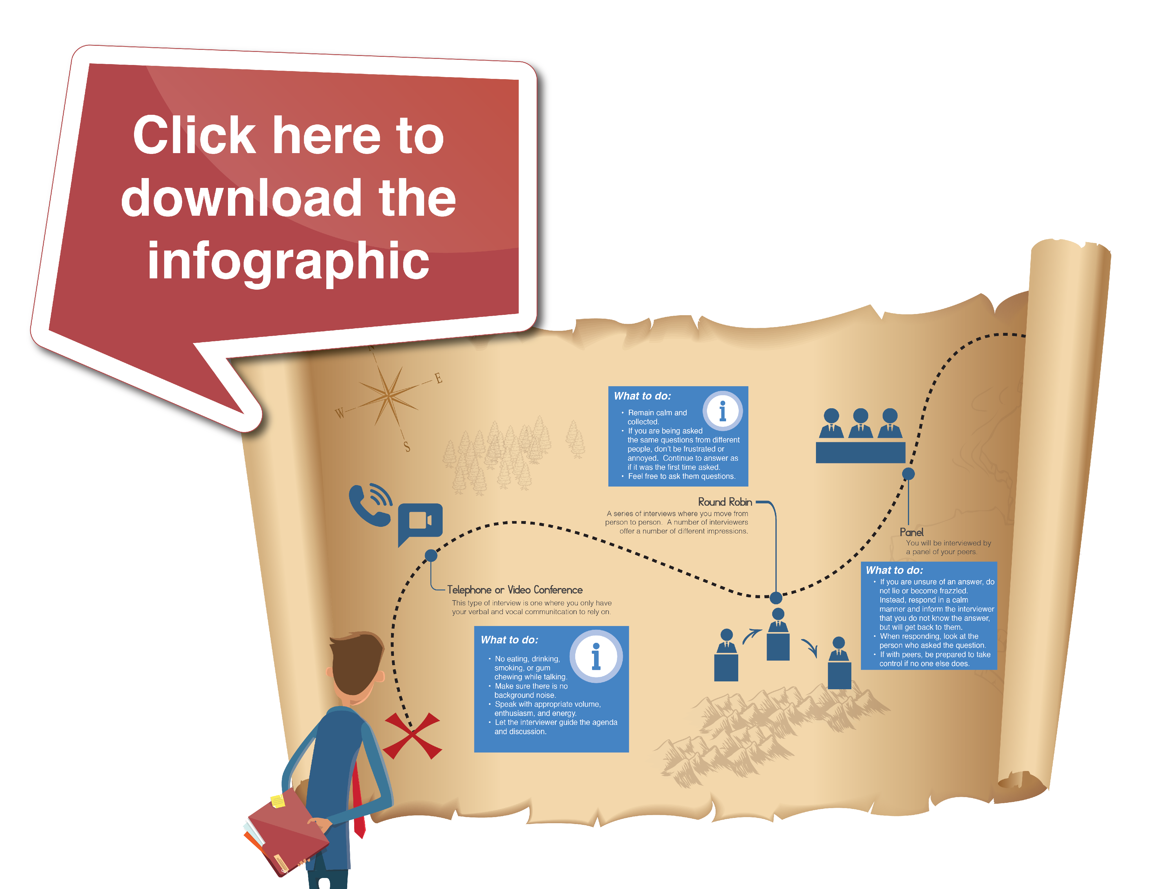 Click here to view the interview styles infographic!