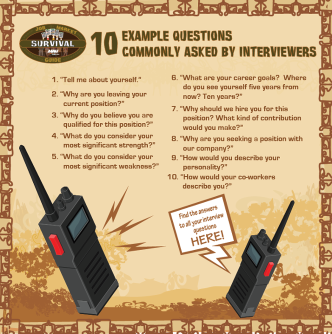 Find the Answers to All of Your Interview Questions Here!