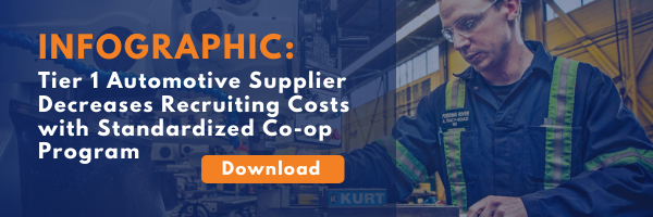 Infographic / Case Study: Tier 1 Automotive Supplier Decreases Recruiting Costs with Standardized Co-op Program