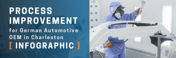 Process Improvement for German Automotive OEM in Charleston - Infographic