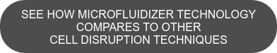 See how Microfluidizer technology  compares to other  cell disruption techniques