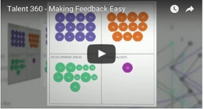 360 degree feedback video