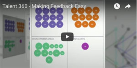Watch video to see how to use 360 degree feedback