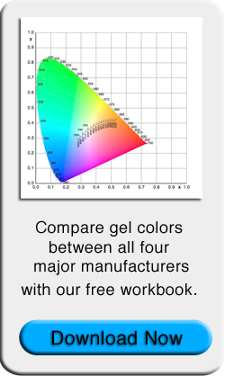 Download your free gel comparison workbook