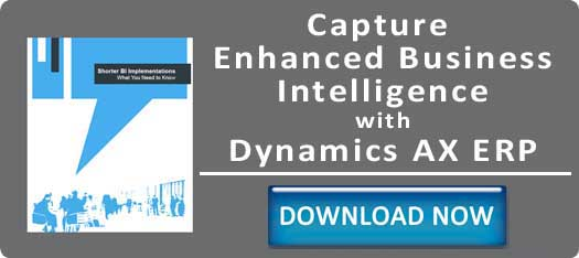 Integrated Business Intelligence