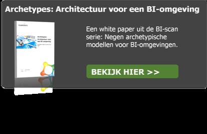 Whitepaper BI-Scan