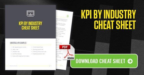 KPI Cheat Sheet