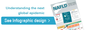 Download your infographic design on NAFLD and NASH