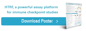 HTRF, A Powerful Assay Platform for Immune Checkpoint Studies, Download Poster