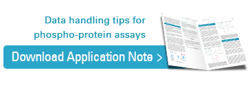 Download our cell-based phospho-protein data normalization application note
