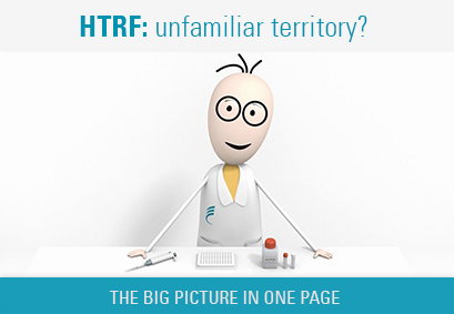 Discover HTRF Technology in one page