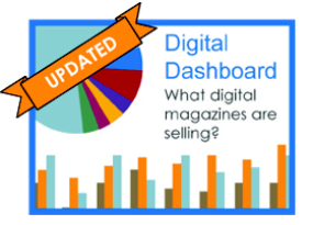are digital magazines selling?