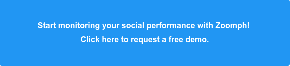 Start monitoring your social performance with Zoomph! Click here for a free  trial.