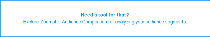 Check out Zoomph's Audience Comparison for defining and analyzing your target  audience.