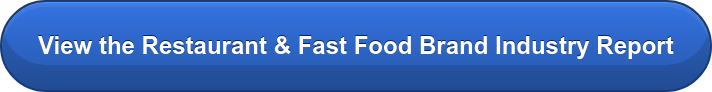 View the Restaurant & Fast Food Brand Industry Report