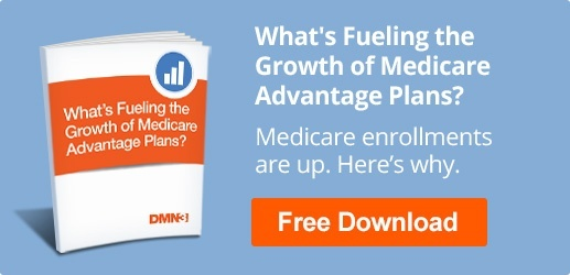 Medicare Advantage Marketing Study