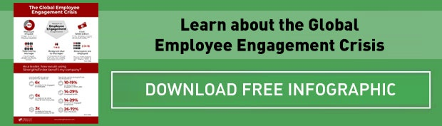 Learn about the Global Employee Engagement Crisis