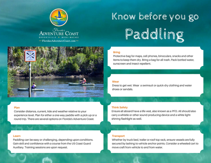 Florida's Adventure Coast Paddling Checklist