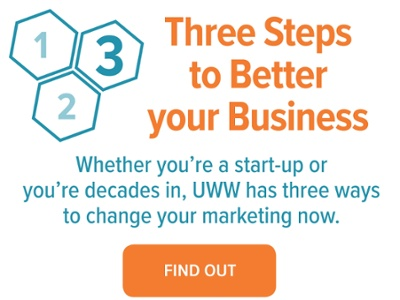 Three Steps to Better your Business