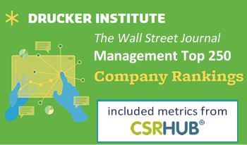 Drucker Institute 2019 Management Top 250 Rankings includes CSRHub Metrics