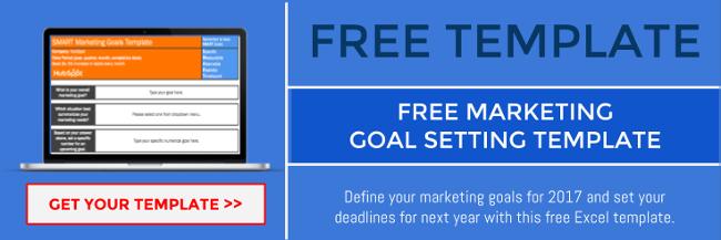 SMART Marketing Goal Setting Template