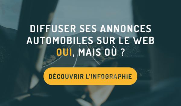 Diffuser ses annonces automobiles sur le web. Oui, mais où ?