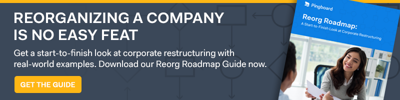 Download the Reorg Roadmap