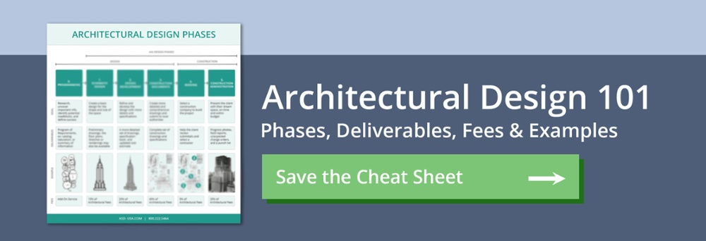 Architectural Design Cheat Sheet