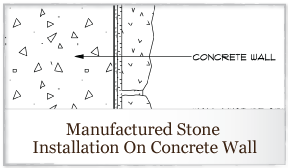 Manufactured Stone Installation on Concrete Wall