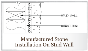 Manufactured Stone Installation on Stud Wall