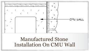 Manufactured Stone Installation on CMU Wall