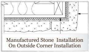 Manufactured Stone Installation on Outside Corner Installation