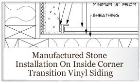 Manufactured Stone Installation on Inside Corner Transition Vinyl Siding