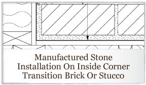 Manufactured Stone Installation on Inside Corner Transition Brick or Stucco