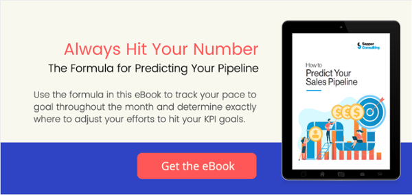 How to Predict Your Pipeline
