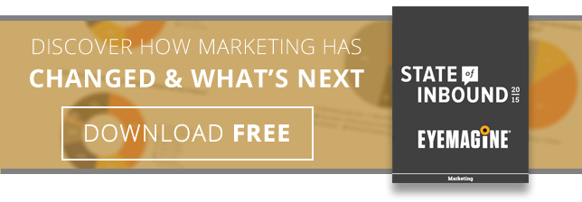 Download the State of Inbound 2015 Report