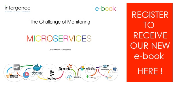 monitoring microservices