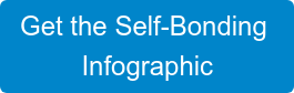 Get the Self-Bonding  Infographic