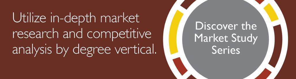Vertical Market Study Series