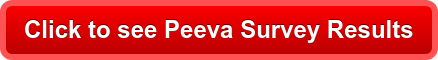 Click to see Peeva Survey Results