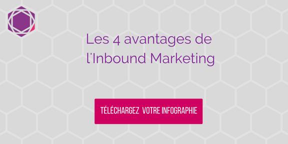 4 avantages de l'inbound marketing